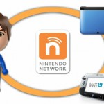 Wi U 3DS NNID funds balance combine image